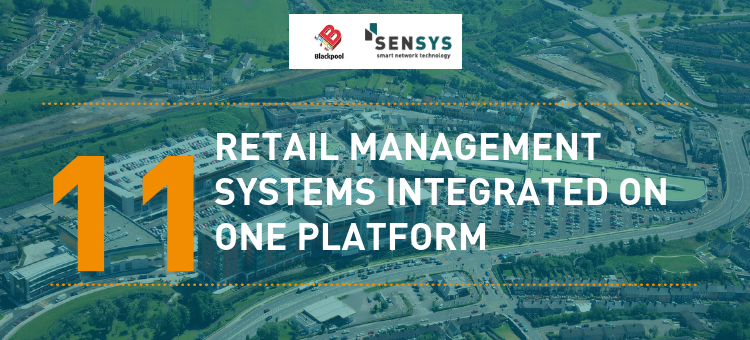 text over image of blackpool retail park -11 retail management systems integrated on one platform -