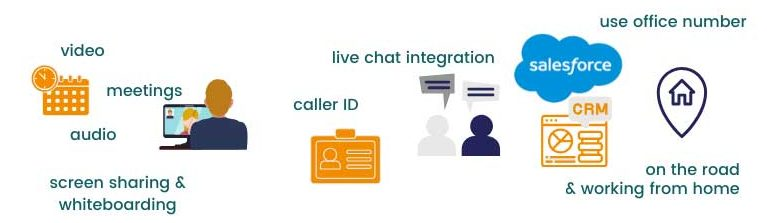 salesforce integration with phone system